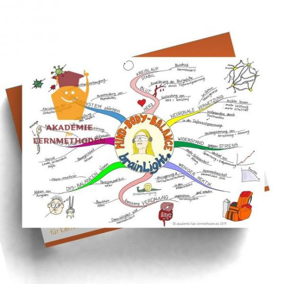 Mindmap Das Brainlightsystem - Papierformat