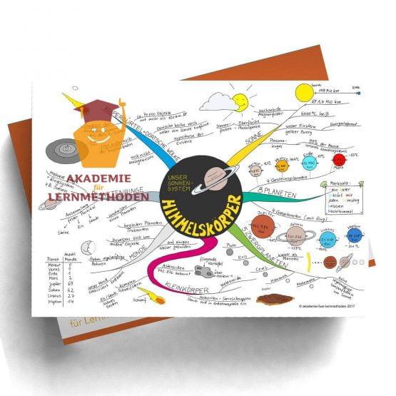 Mindmap Himmelskörper - Papierformat
