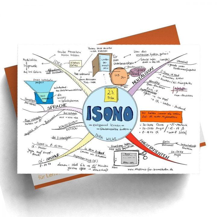 Mindmap zum Thema Isono