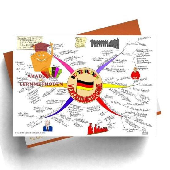 Mindmap Verfassungsorgane - Papierformat