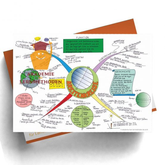 Mindmap Breitenkreise  - Papierformat