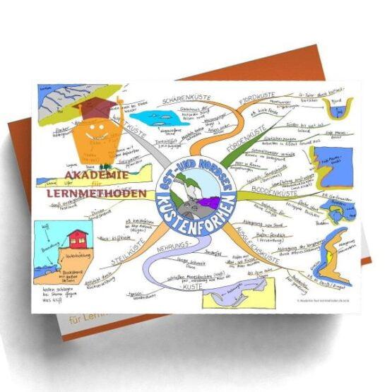Mindmap Küstenformen  - Papierformat