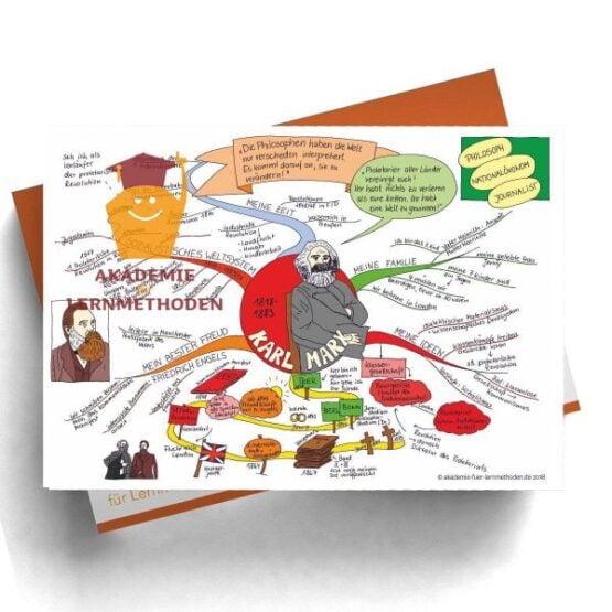 Mindmap Karl Marx - Papierformat