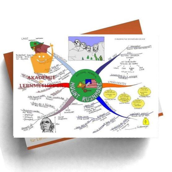Mindmap zum Thema Mount Rushmore