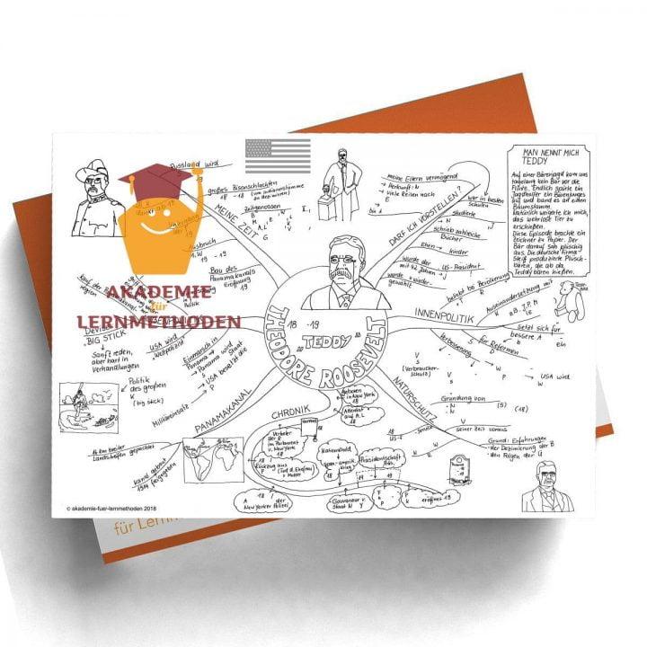 Mindmap zum Thema Theodore Roosevelt mit Lücken