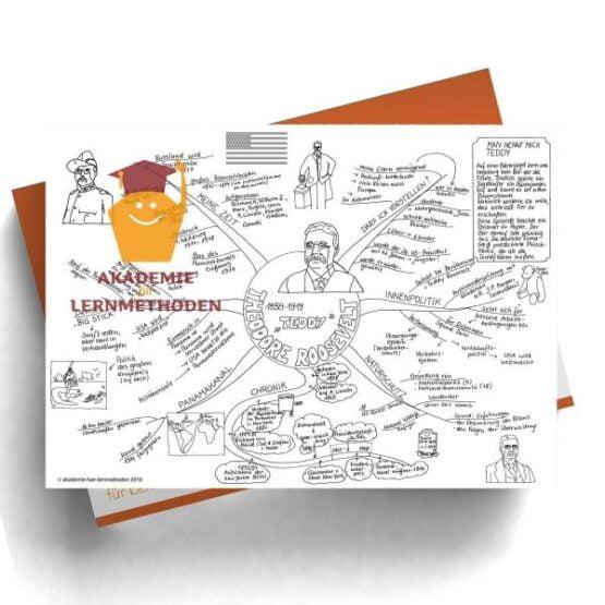 Mindmap zum Thema Theodore Roosevelt in Schwarz weiß