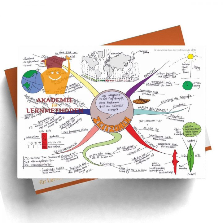 Mindmap Zeitzonen - Papierformat