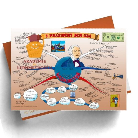 Mindmap zum Thema George-Washington