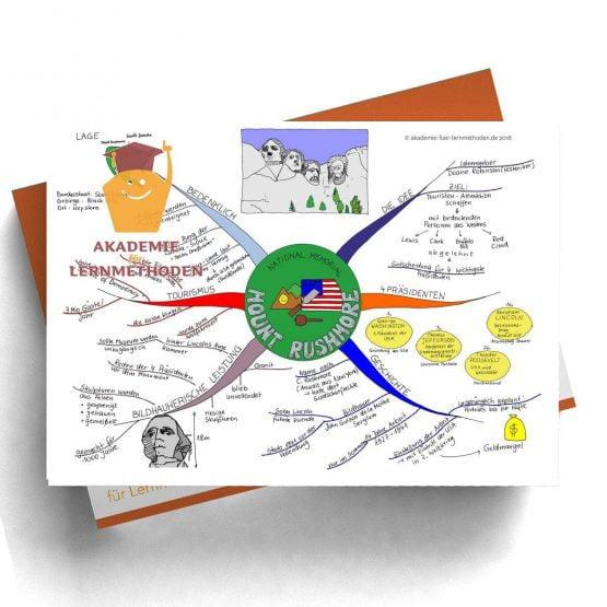 Mindmap Mount Rushmore - Papierformat