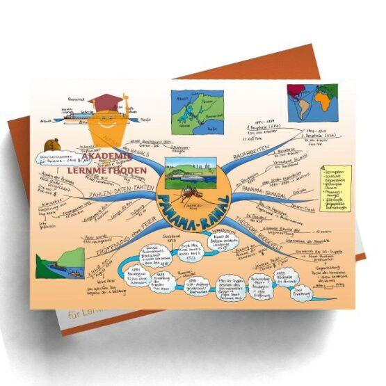 Mindmap Panamakanal - Papierformat