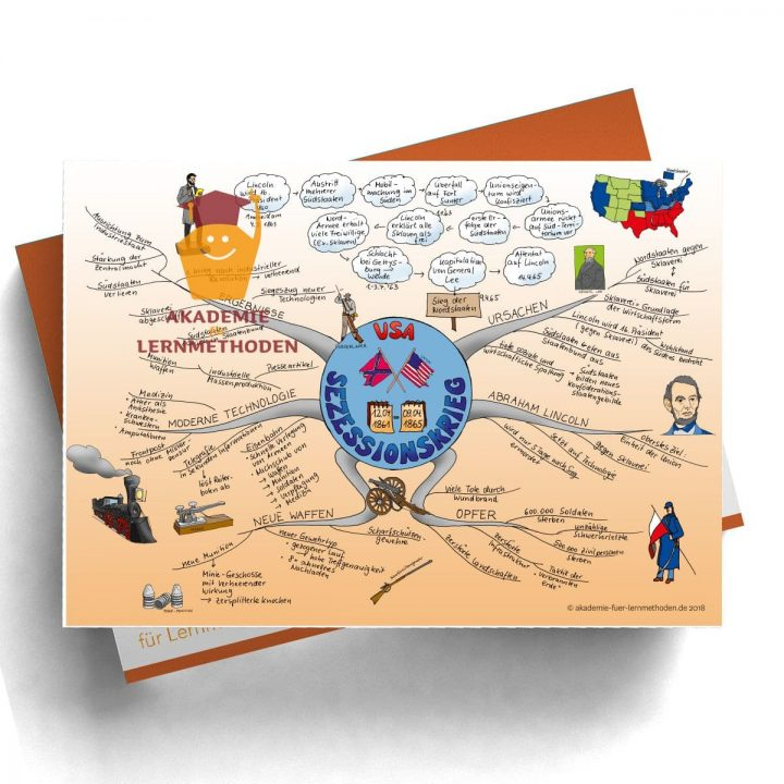 Mindmap Sezessionskriege - Papierformat