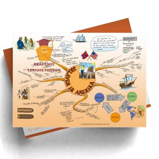 Mindmap Sklaven in Amerika - Papierformat