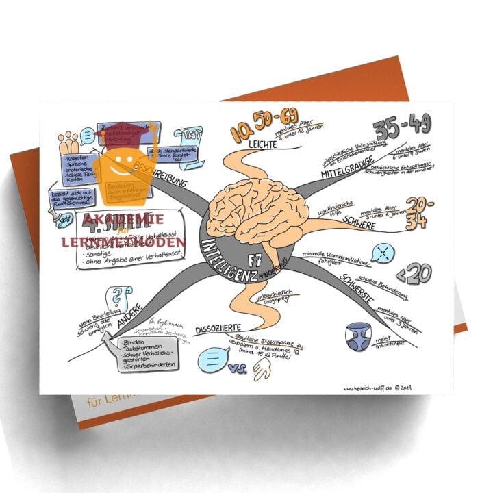 Mindmap zum Thema F7 Übersicht Intelligenzminderung in Farbe