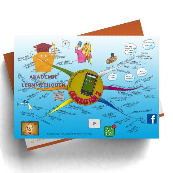 Mindmap zum Thema Generation-Z_