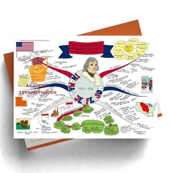Mindmap zum Thema Thomas Jefferson in Farbe