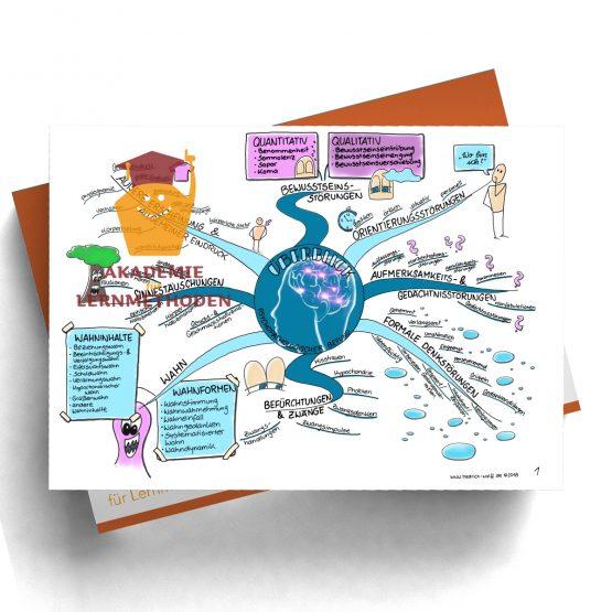 Mindmap zum Thema Überblick I Psychopathologischer Befund