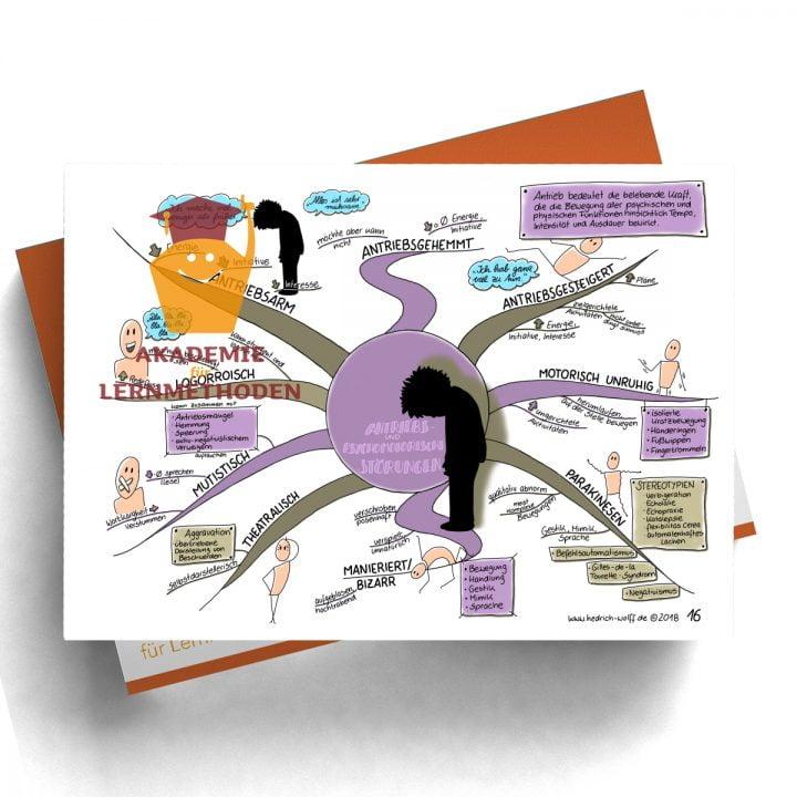 Mindmap zum Thema Antriebs-_und_Psychomotorische_Störungen