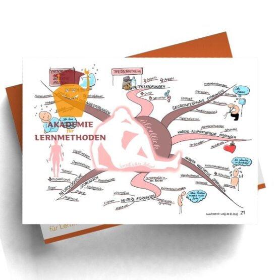 Mindmap zum Thema Überblick_Somatischer_Befund