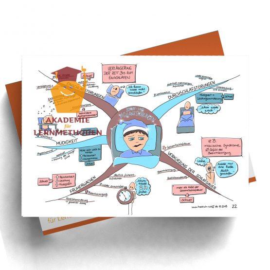 Mindmap zum Thema Schlaf-_Und_Vigilanzstörungen