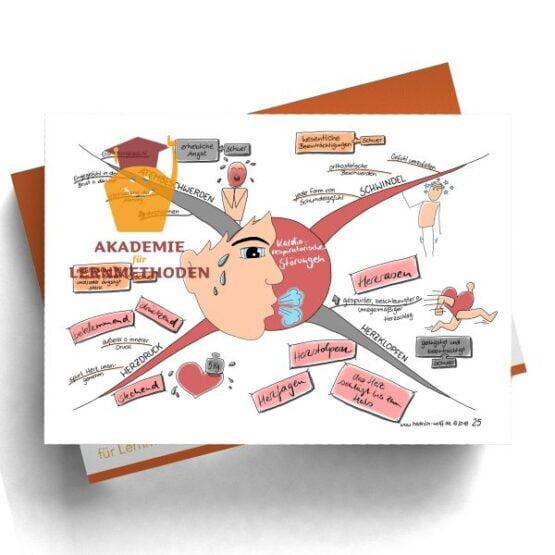 Mindmap zum Thema Kardiorespiratorische_Störungen