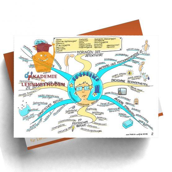 Mindmap zum Thema Psychopath_Überblick_2