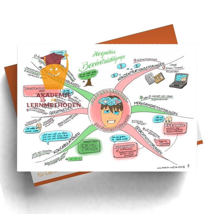 Mindmap zum Thema Aufmerksamkeits_Und_Gedächtsnisstörungen