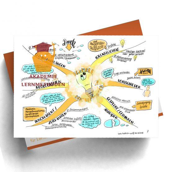 Mindmap zum Thema Formale_Denkstörungen_2