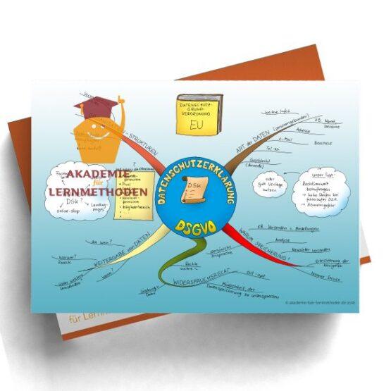 Mindmap zum thema Datenschutzerklärung