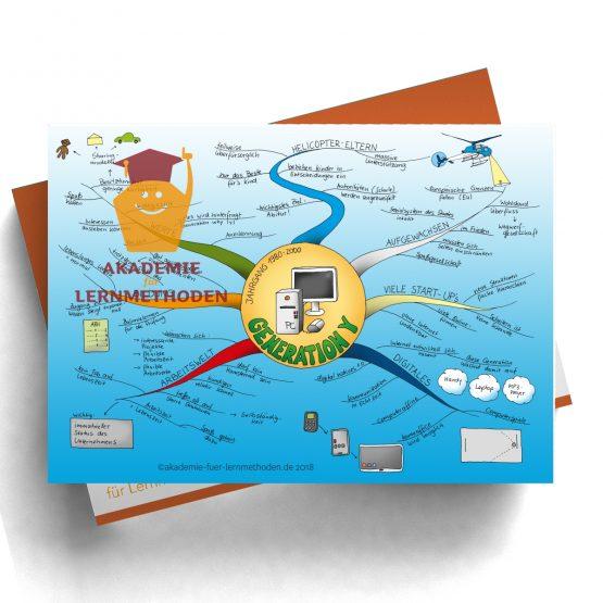 Mindmap zum Thema Generation-Y