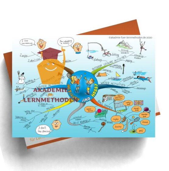 Activity and Hobby englisches Mindmap mit deutscher Übersetzung