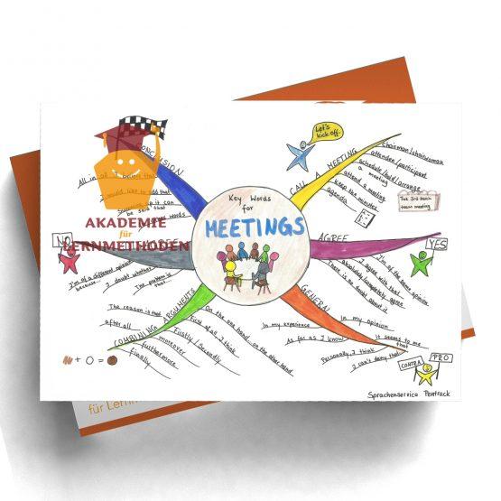 Mindmap zum Thema Meetings in farbe