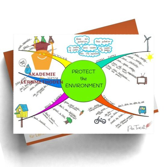 Mindmap zum Thema Protect the environment in Farbe