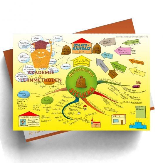 Mindmap zum Thema Steuern in Farbe