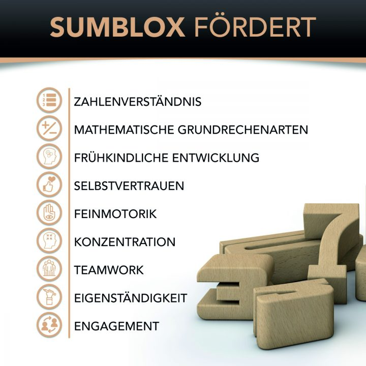 SumBlox