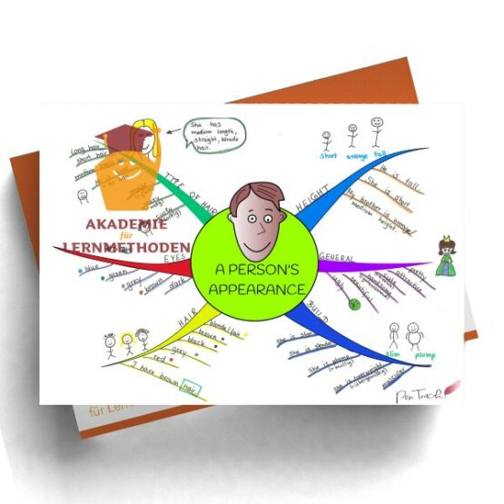 Mindmap zum Thema a-persons-appearance in Farbe