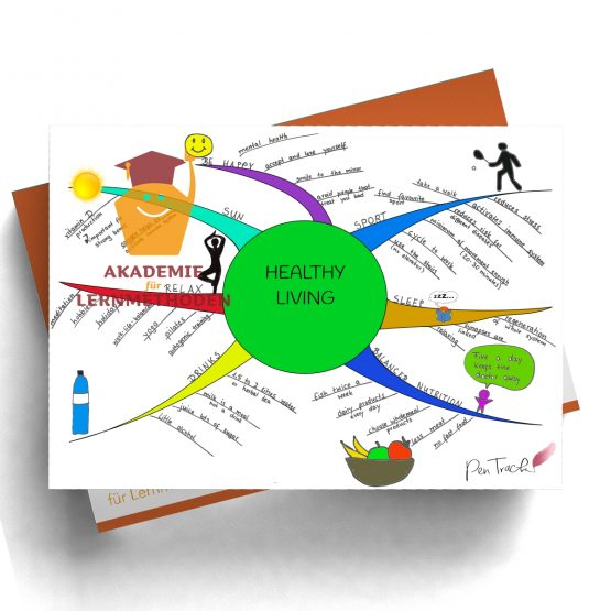 Mindmap zum Thema healthy-living in Farbe