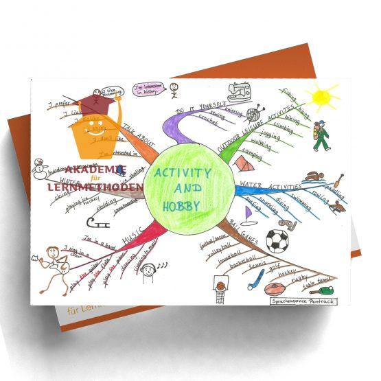Mindmap zum Thema hobbies in Farbe