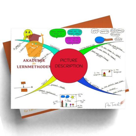 Mindmap zum Thema picture-describtion in Farbe