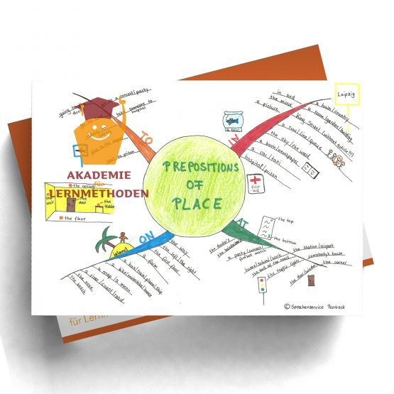 Mindmap zum Thema preposition-of-place in Farbe