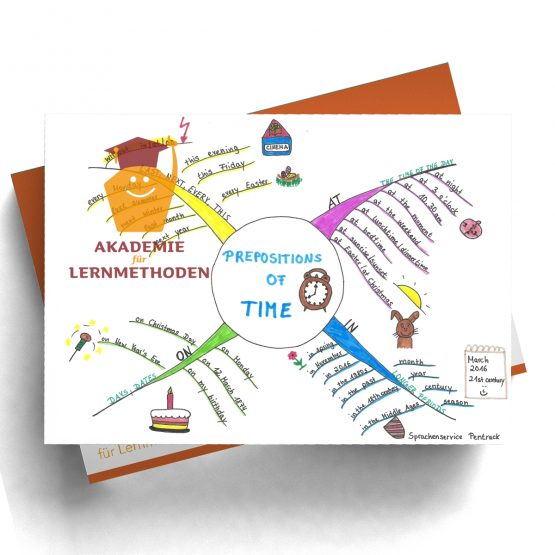 Mindmap zum Thema preposition-of-time in Farbe