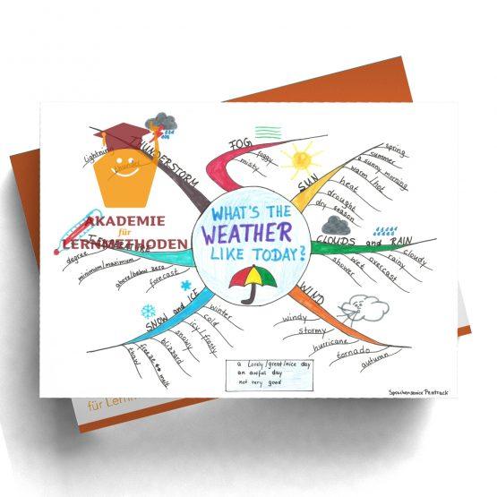 Mindmap zum Thema weather in Farbe
