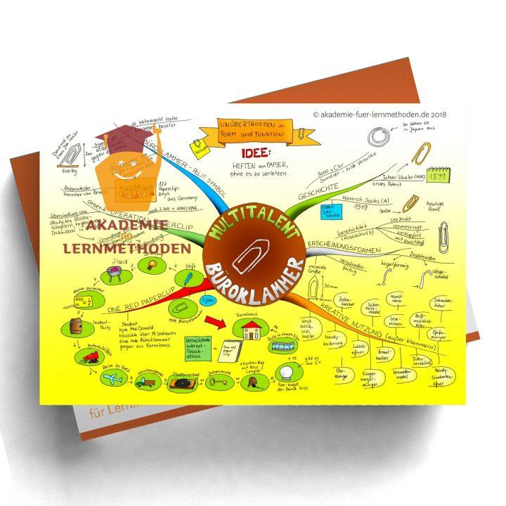 Mindmap zum Thema Büroklammer in Farbe