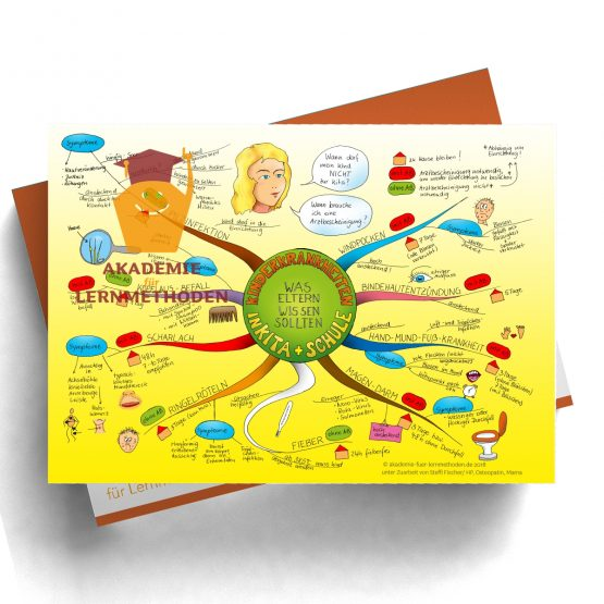 Mindmap zum Thema Kinderkrankheiten in Farbe