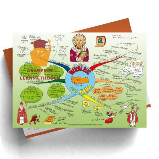 Mindmap zum Thema Nikolaus in Farbe
