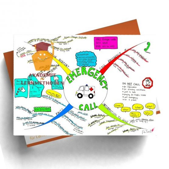 Mindmap zum Thema emergency-call in Farbe