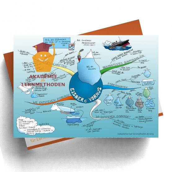 Mindmap zum Thema Eisberge in Farbe