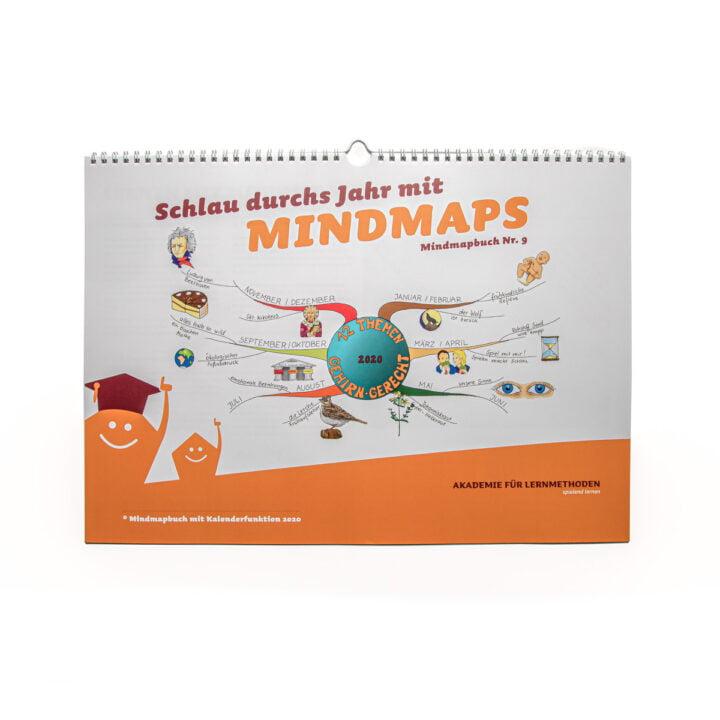 Mindmap Kalender 2020 (1)