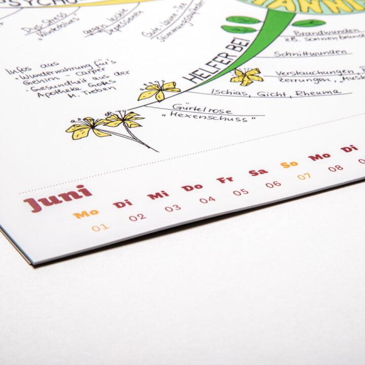 Mindmap Kalender 2020 (4)