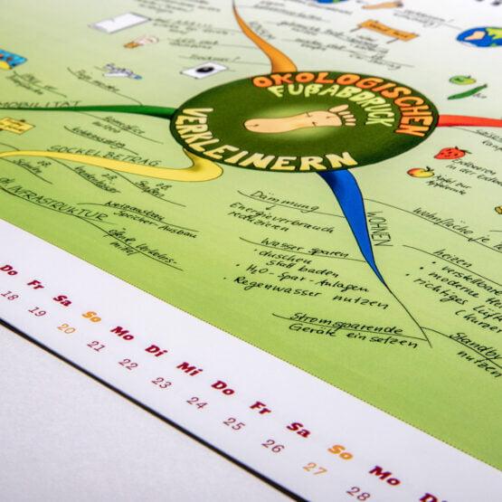 Mindmap Kalender 2020 (6)