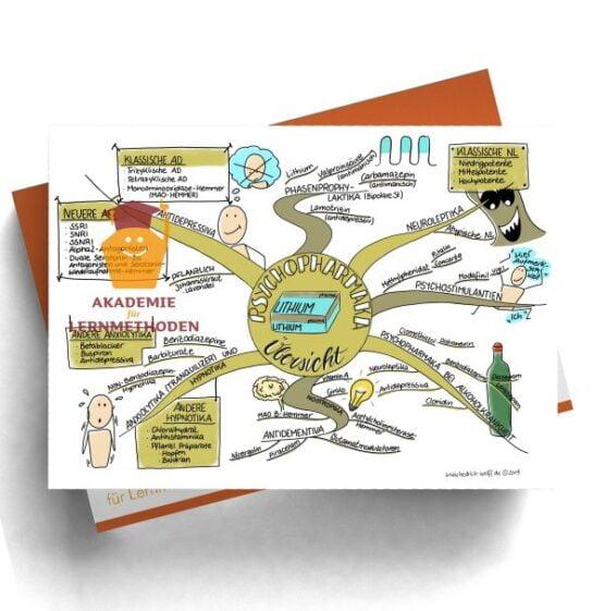 Mindmap zum Thema Psychopharmaka in der Übersicht